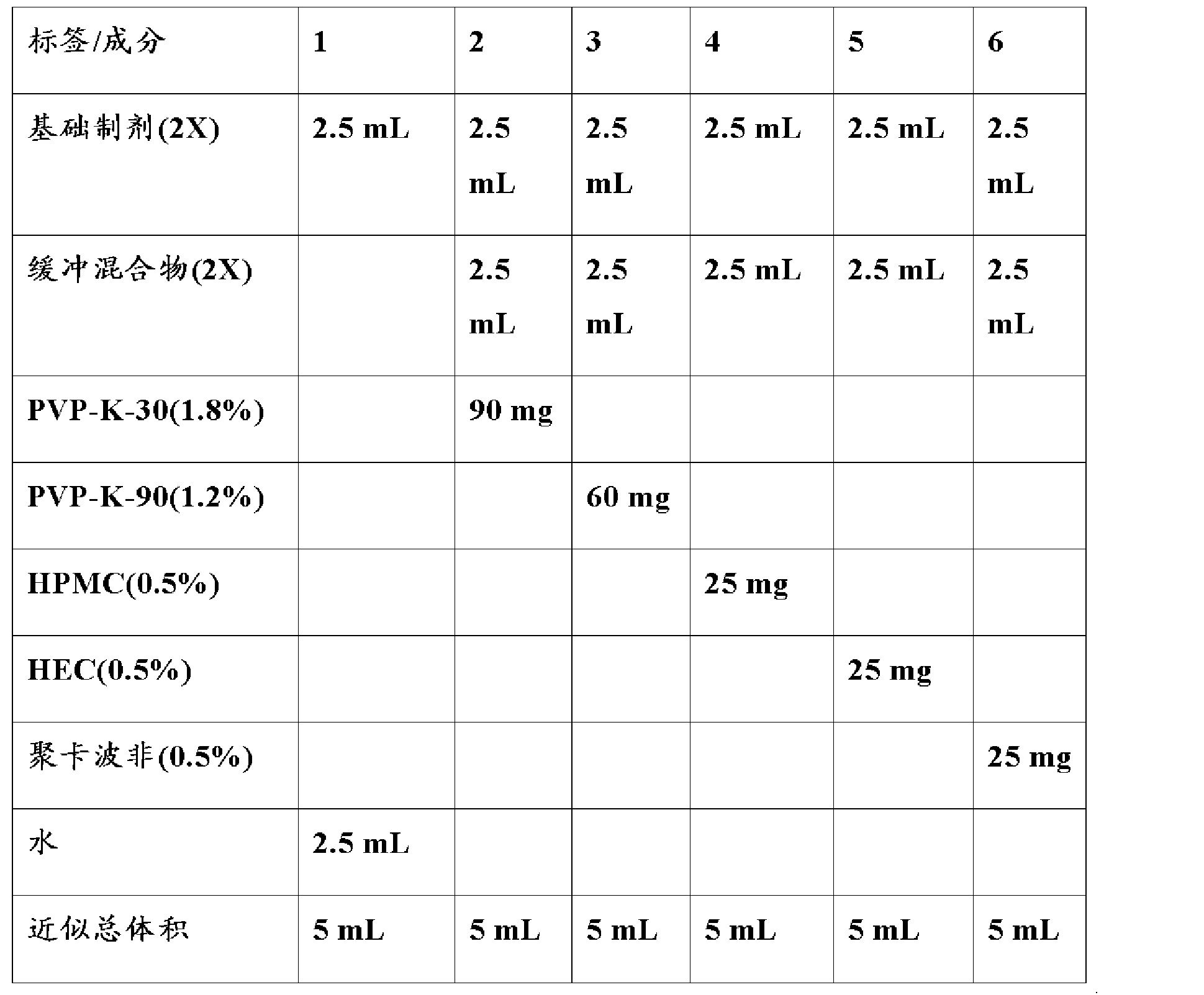 Figure CN102458370AD00191