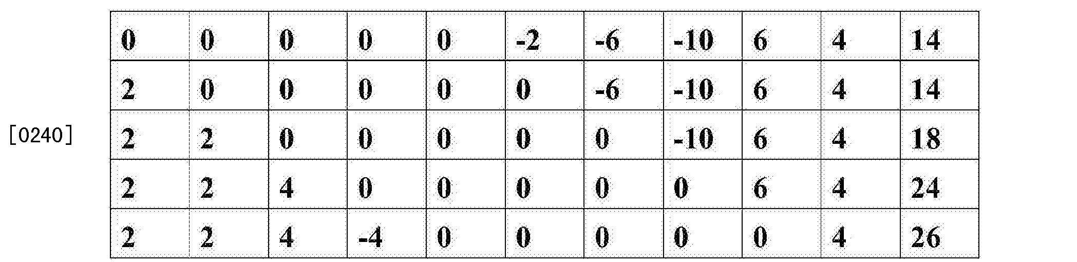 Figure CN105474308AD00251