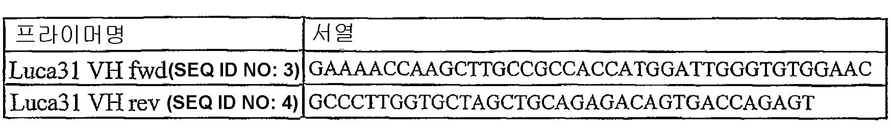Figure 112012006402144-pct00038