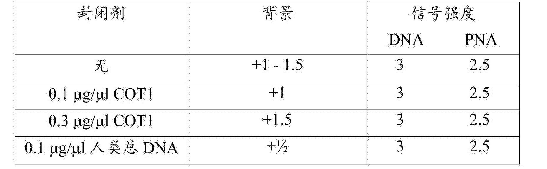 Figure CN102046808BD00472