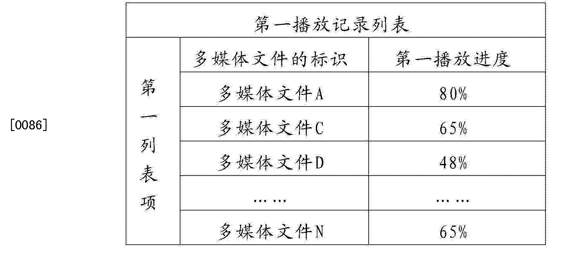 Figure CN103607461AD00111
