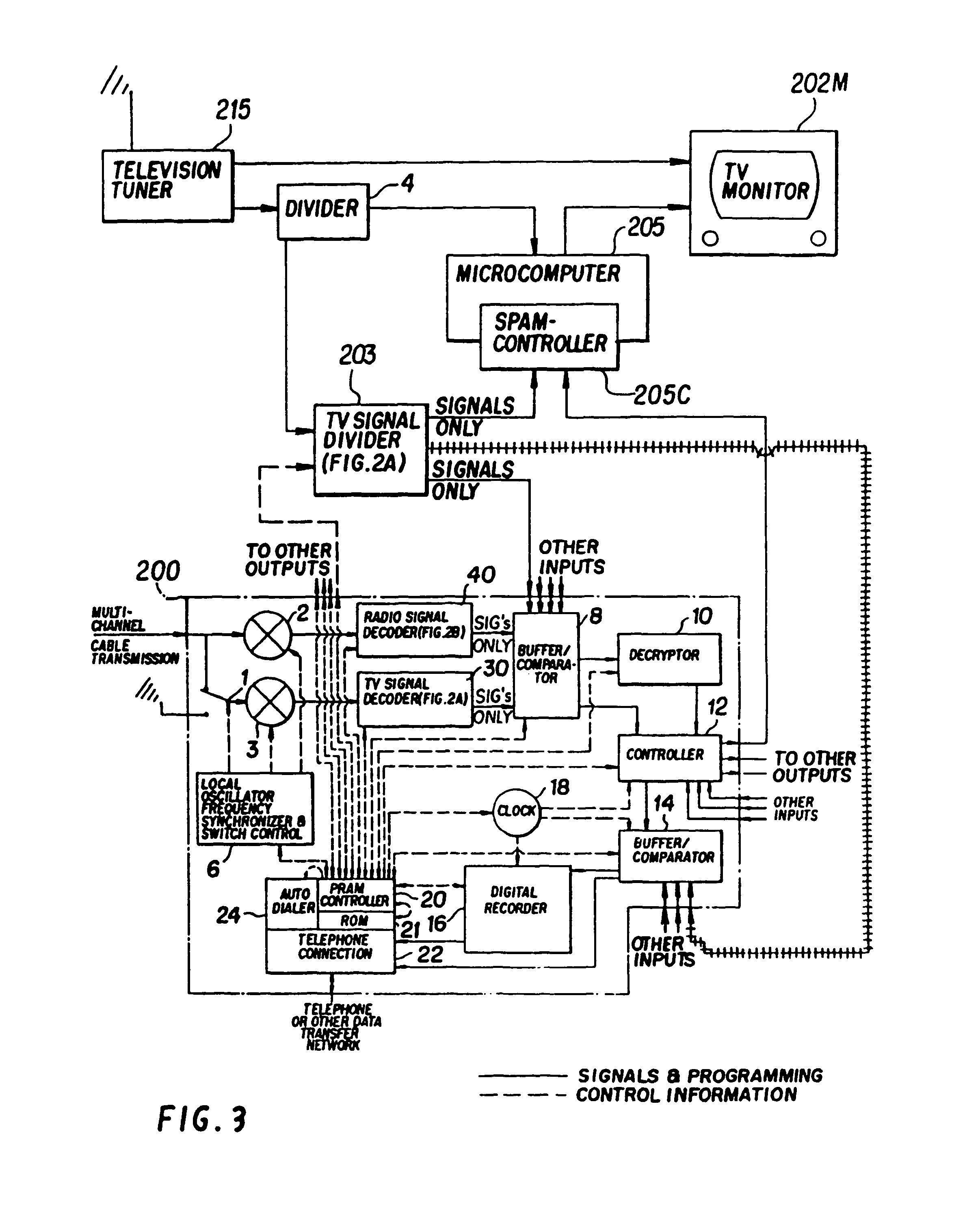 Us7861263b1 Signal Processing Apparatus And Methods Google Patents Saab Sid Wiring Diagram