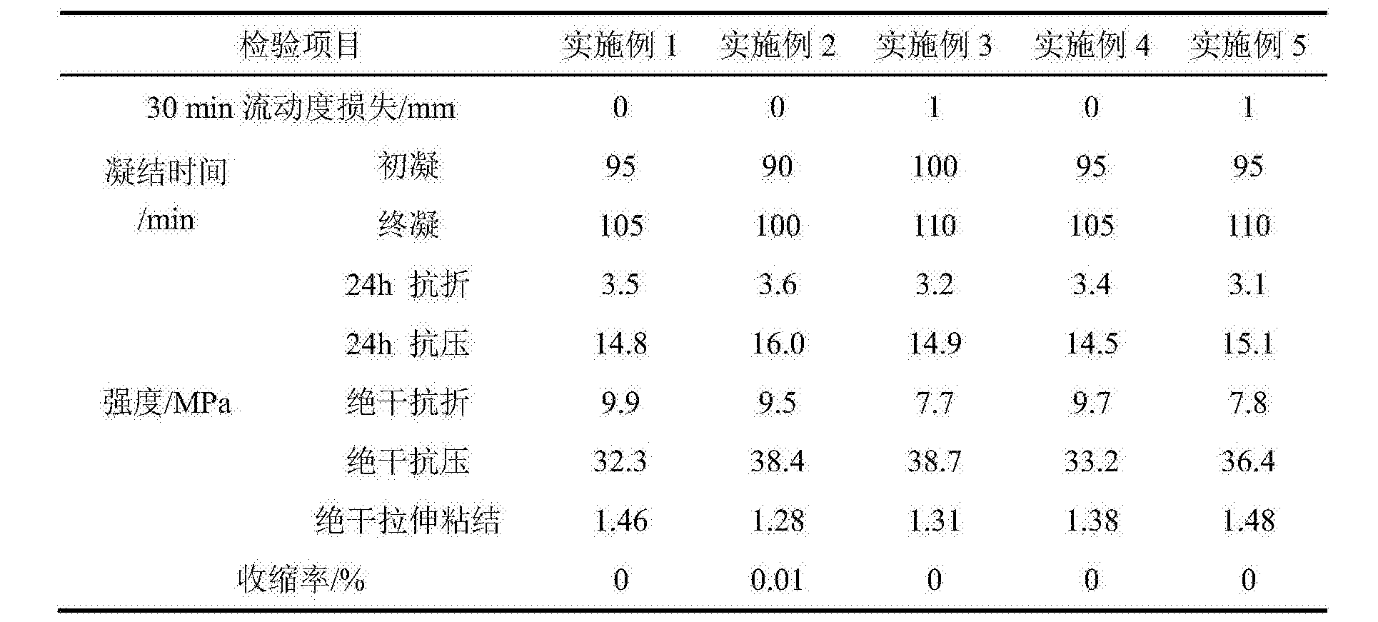 Figure CN106431146AD00051