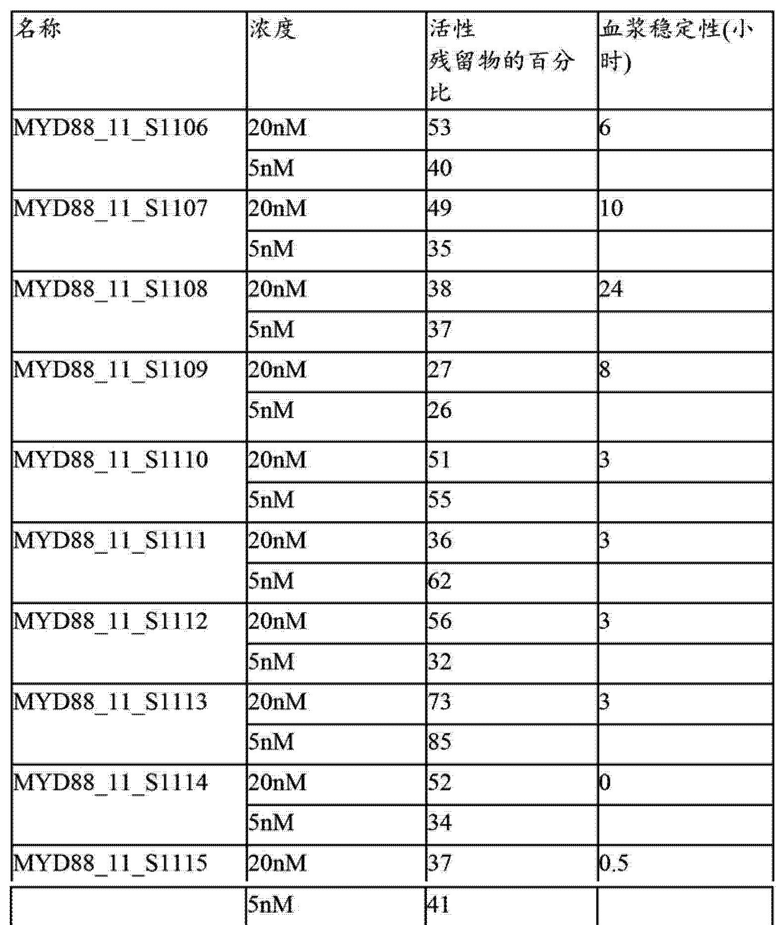 Figure CN103298939AD00801