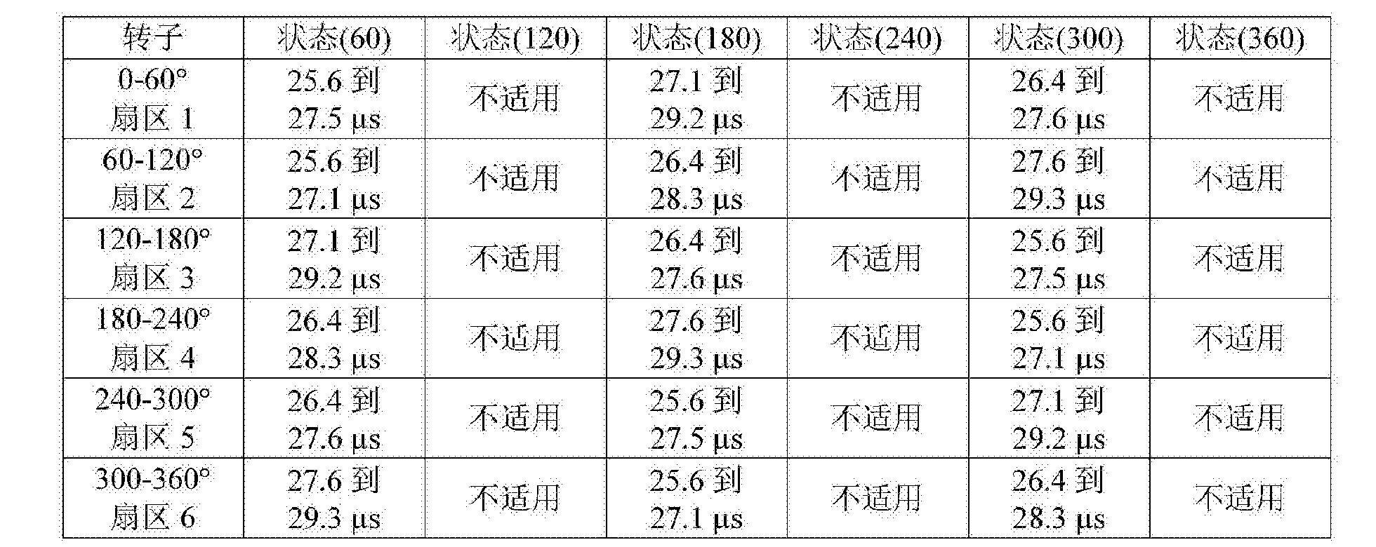 Figure CN105531917BD00201