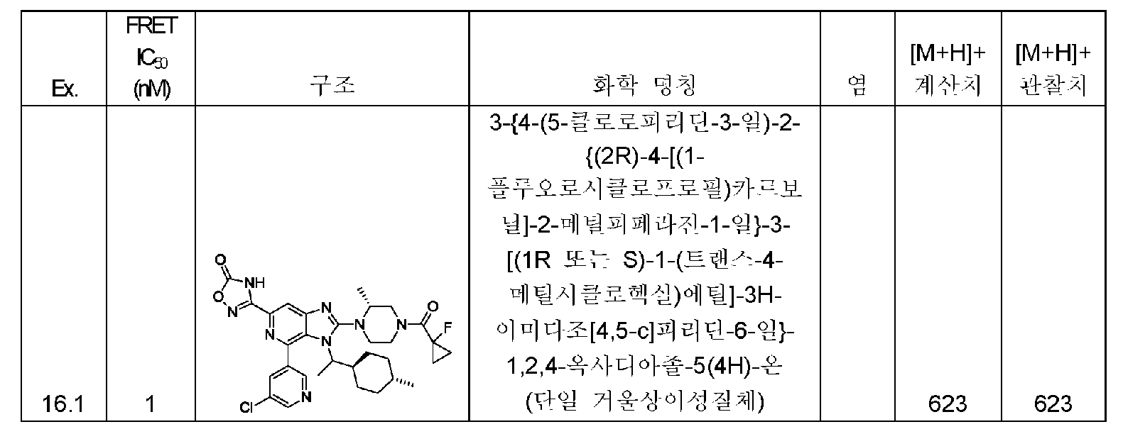 Figure pct00482