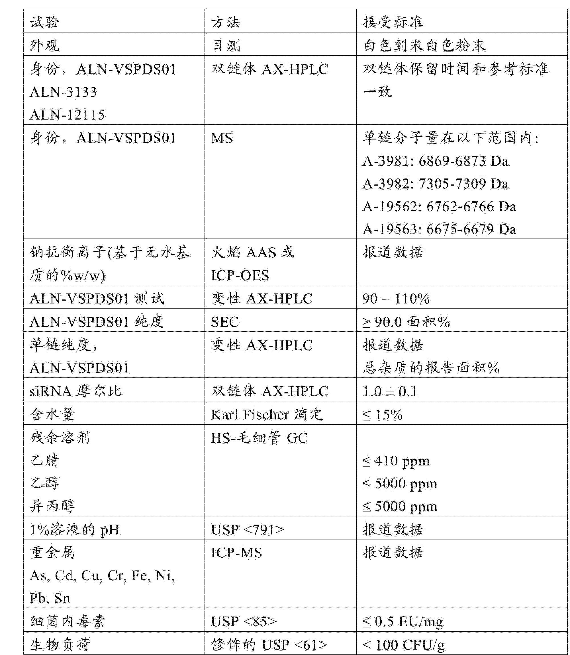Figure CN104922699AD01331