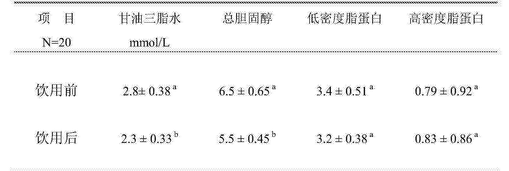 Figure CN105802804BD00112