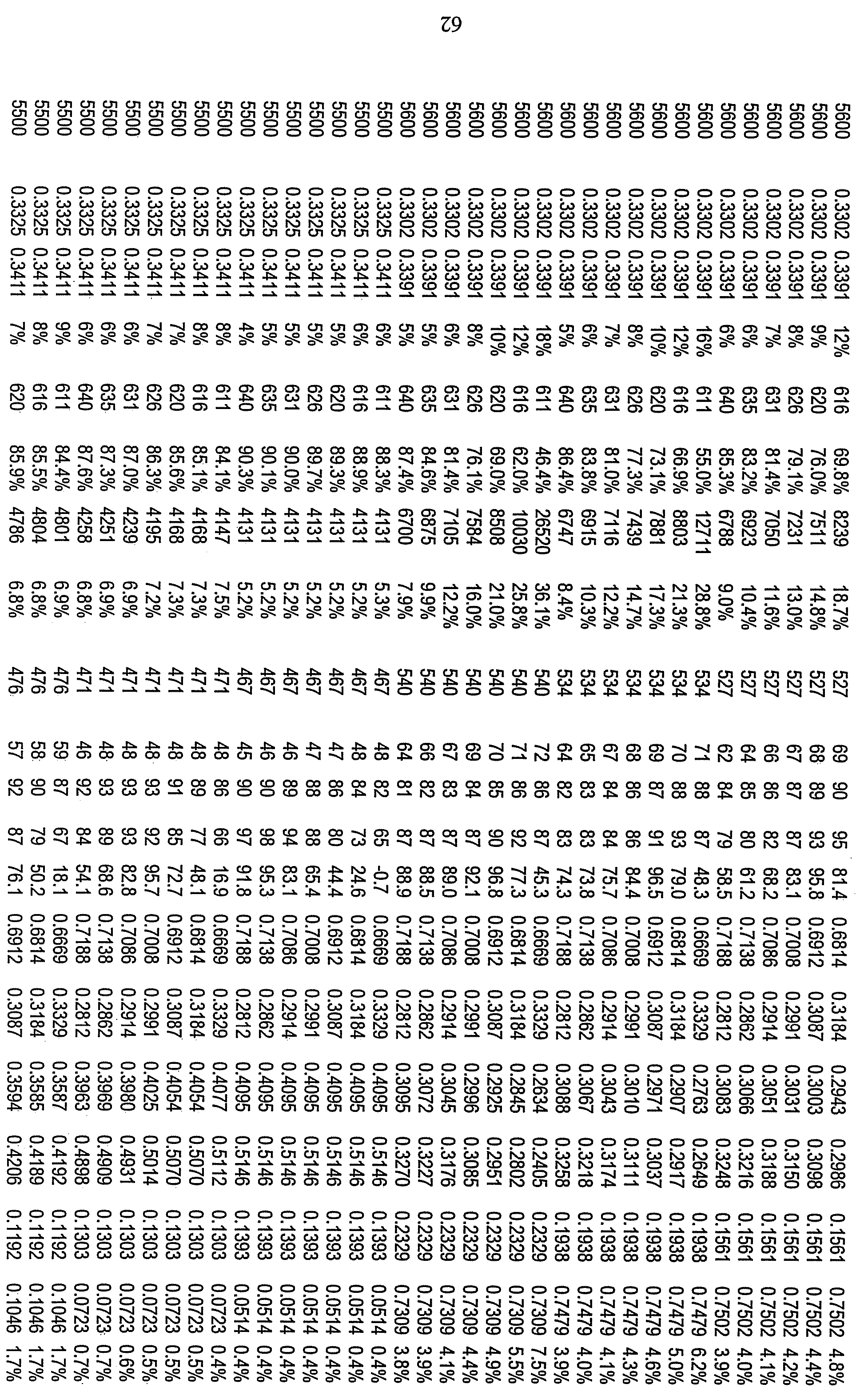 Figure 112010029469117-pct00028