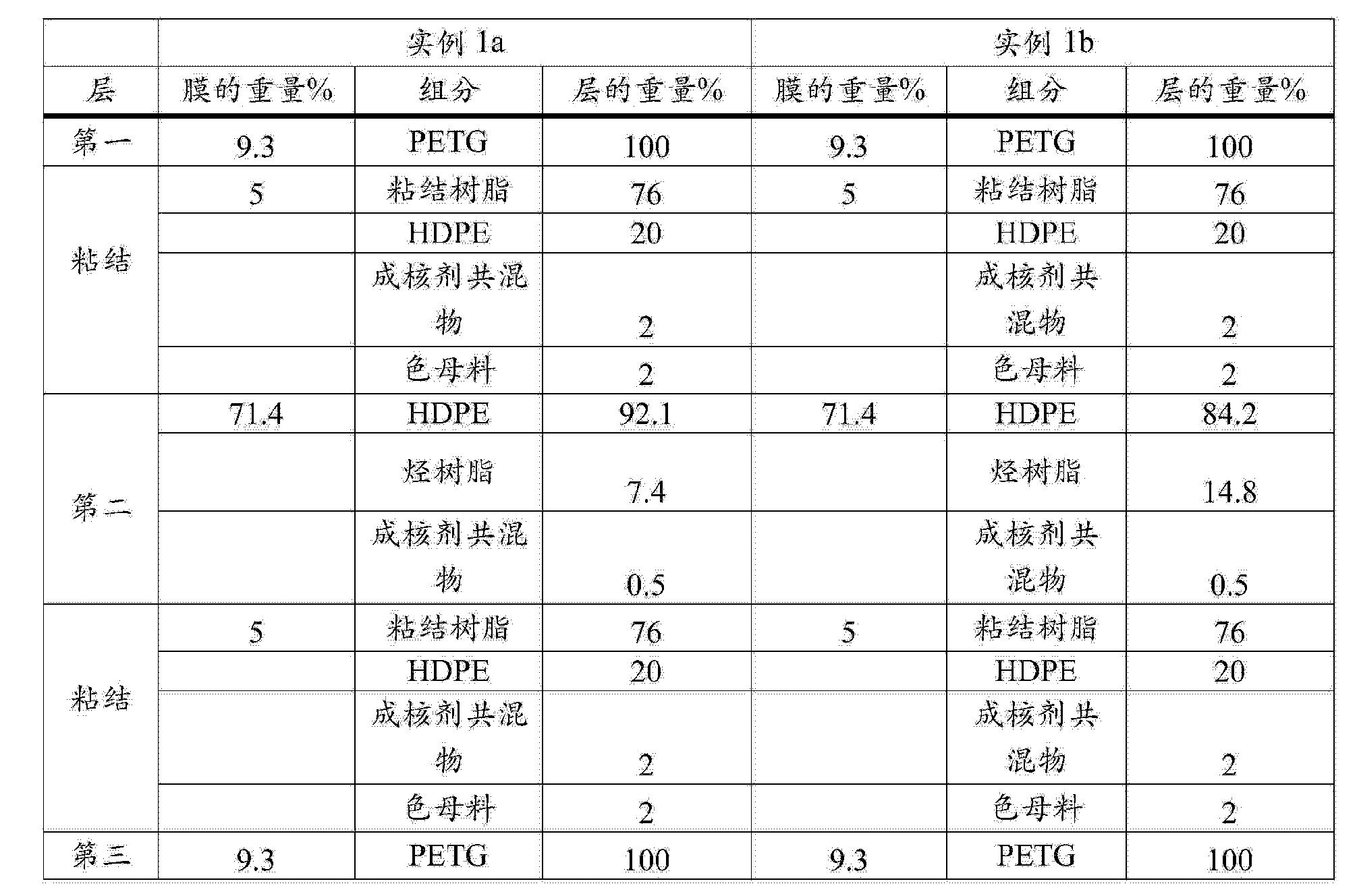 Figure CN104837620AD00121