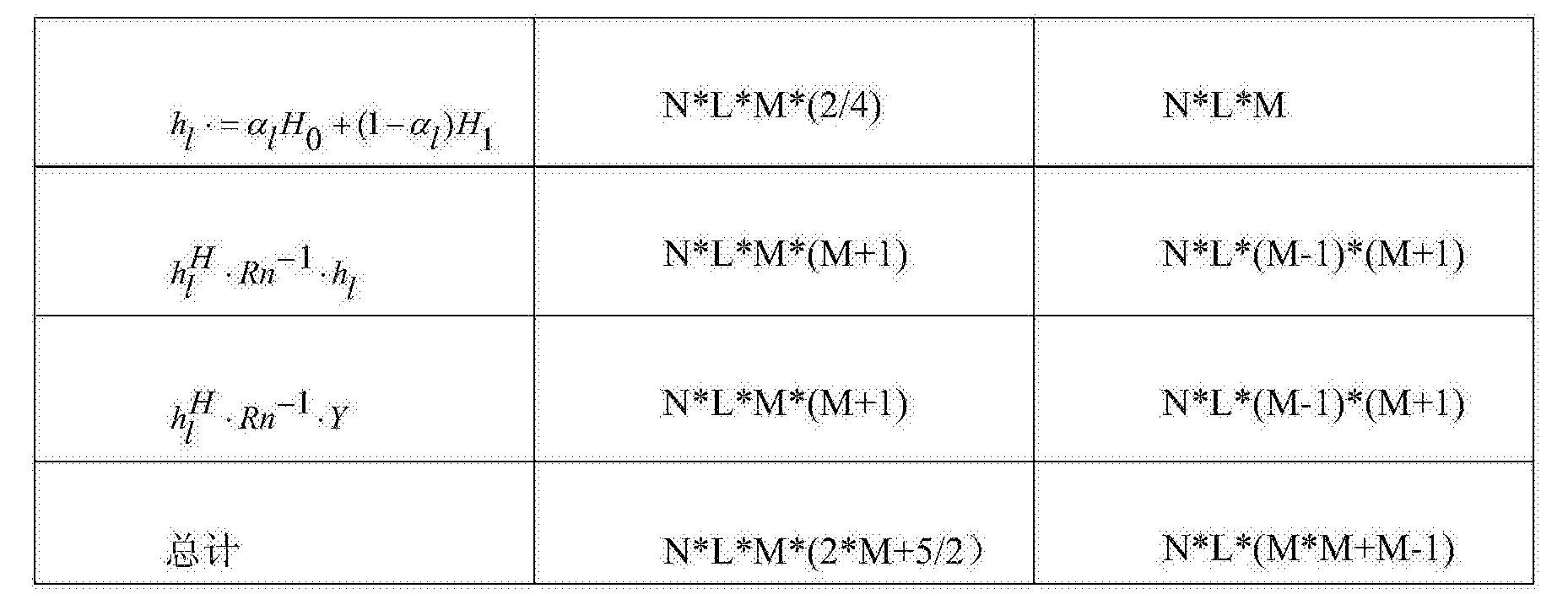 Figure CN103379055BD00131
