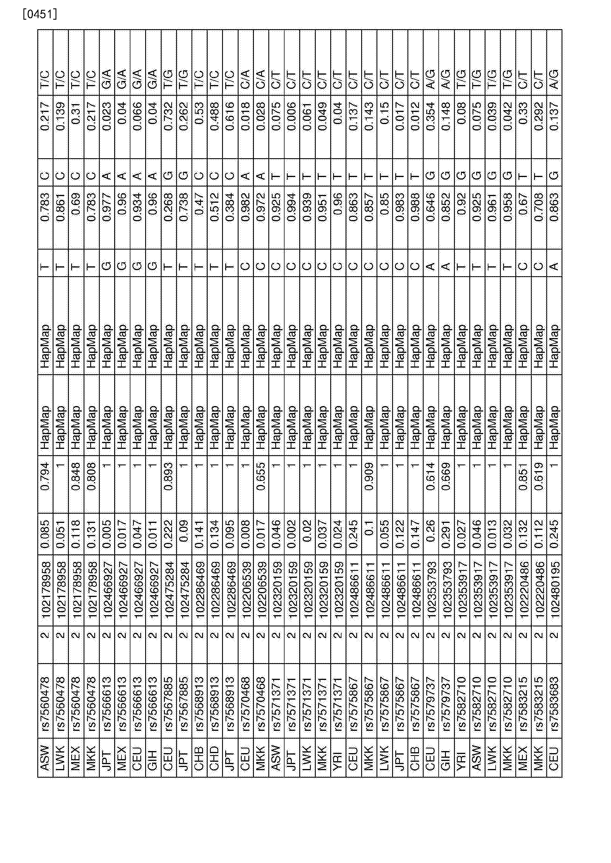 Figure CN107109494AD01221