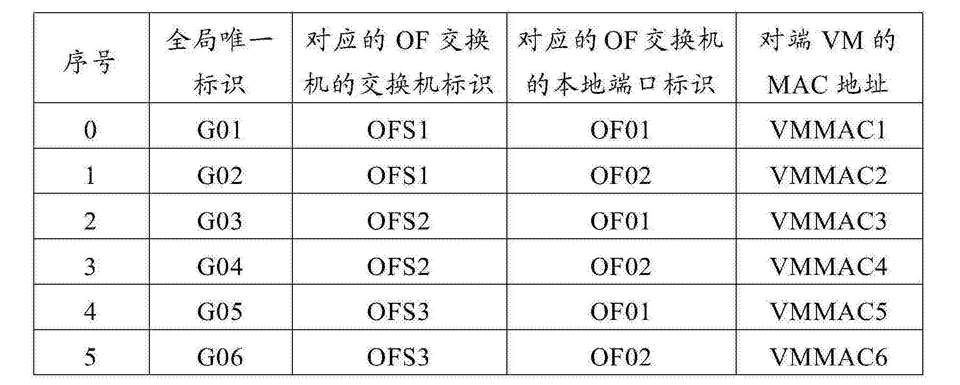 Figure CN104253770BD00162