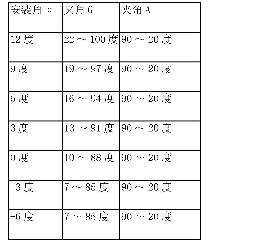 Figure CN101832225BC00021