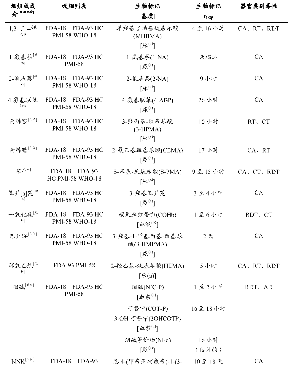 Figure CN104968226AD00521