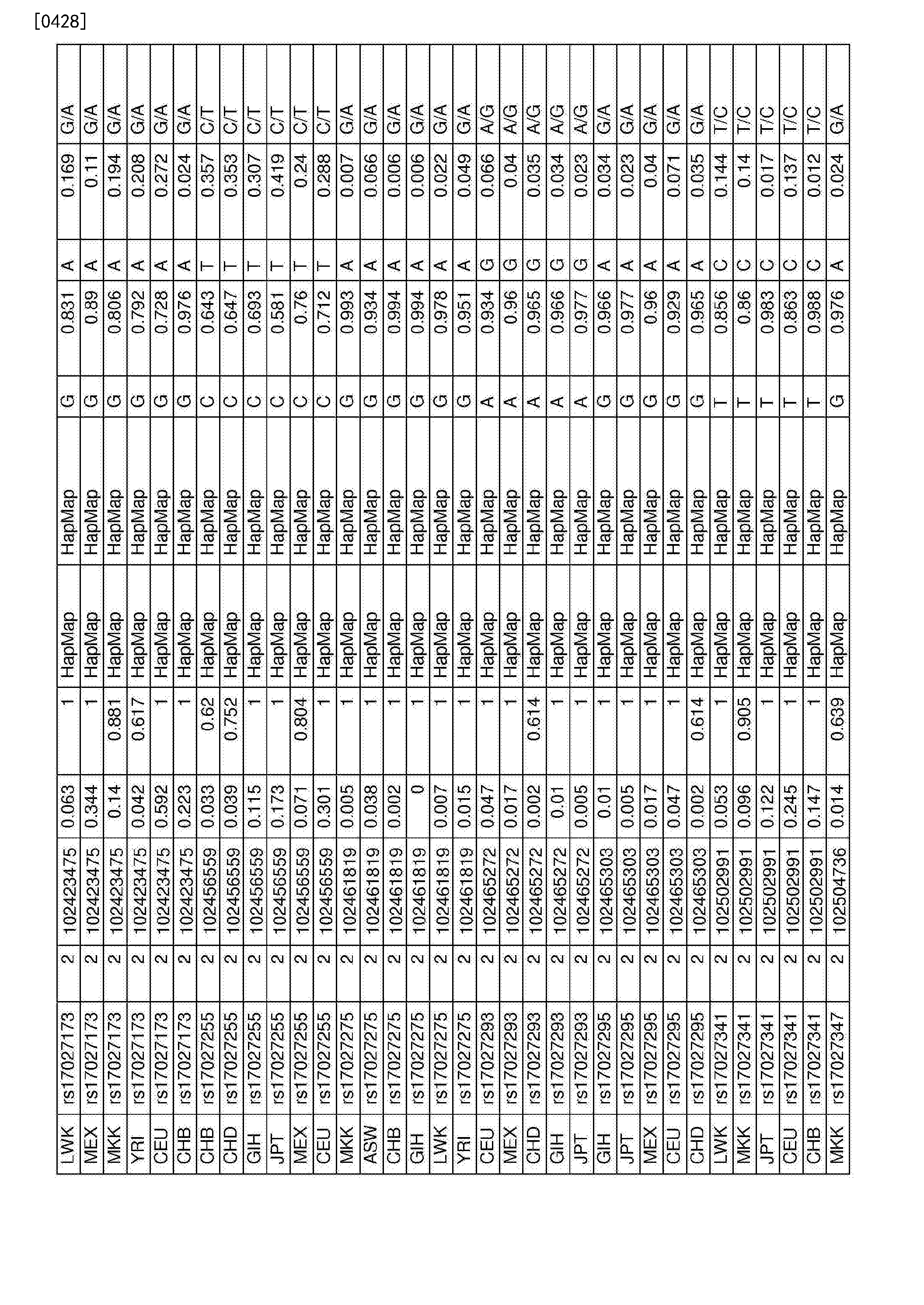 Figure CN107109494AD00991