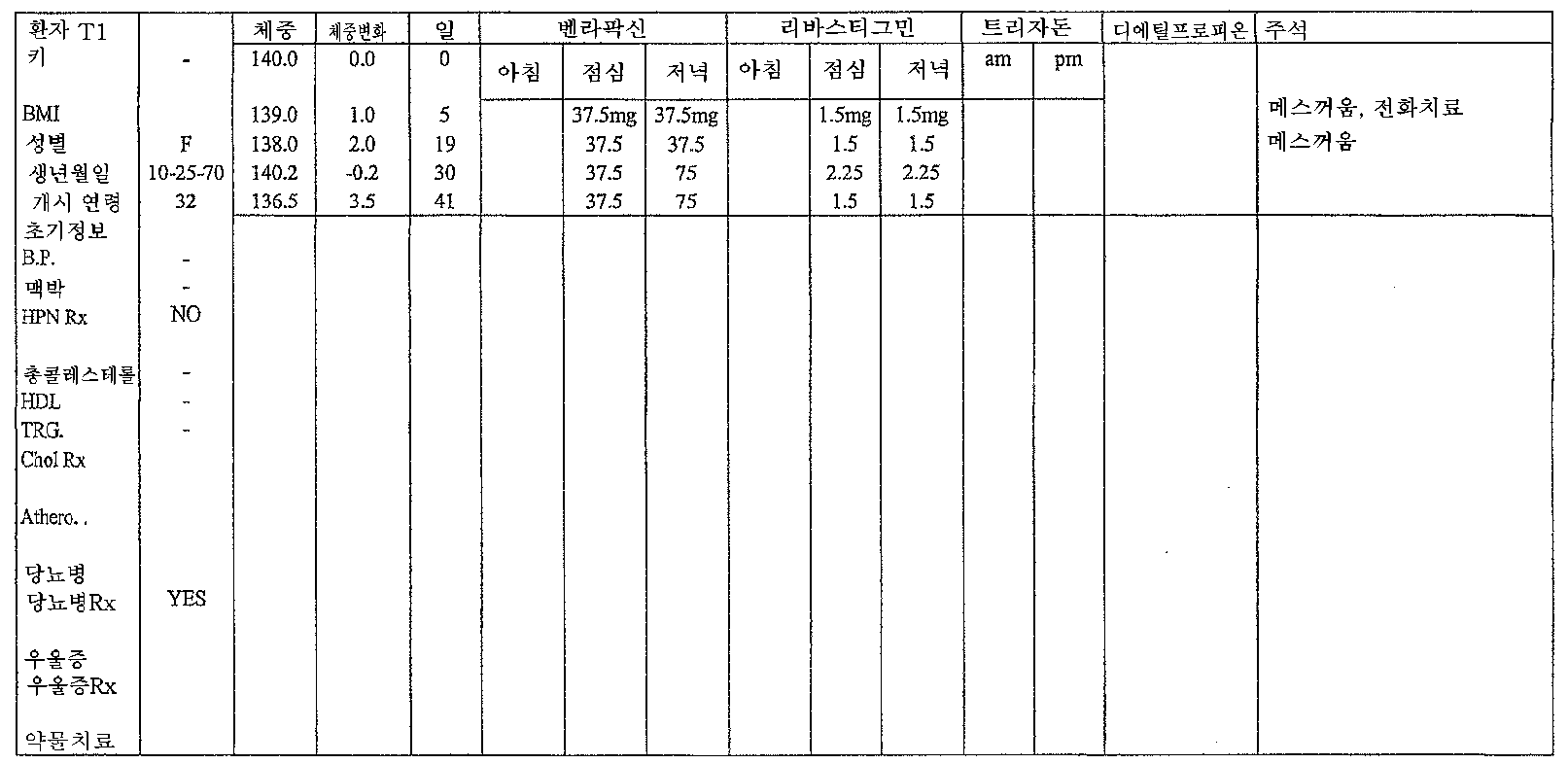 Figure 112006042601610-PCT00015
