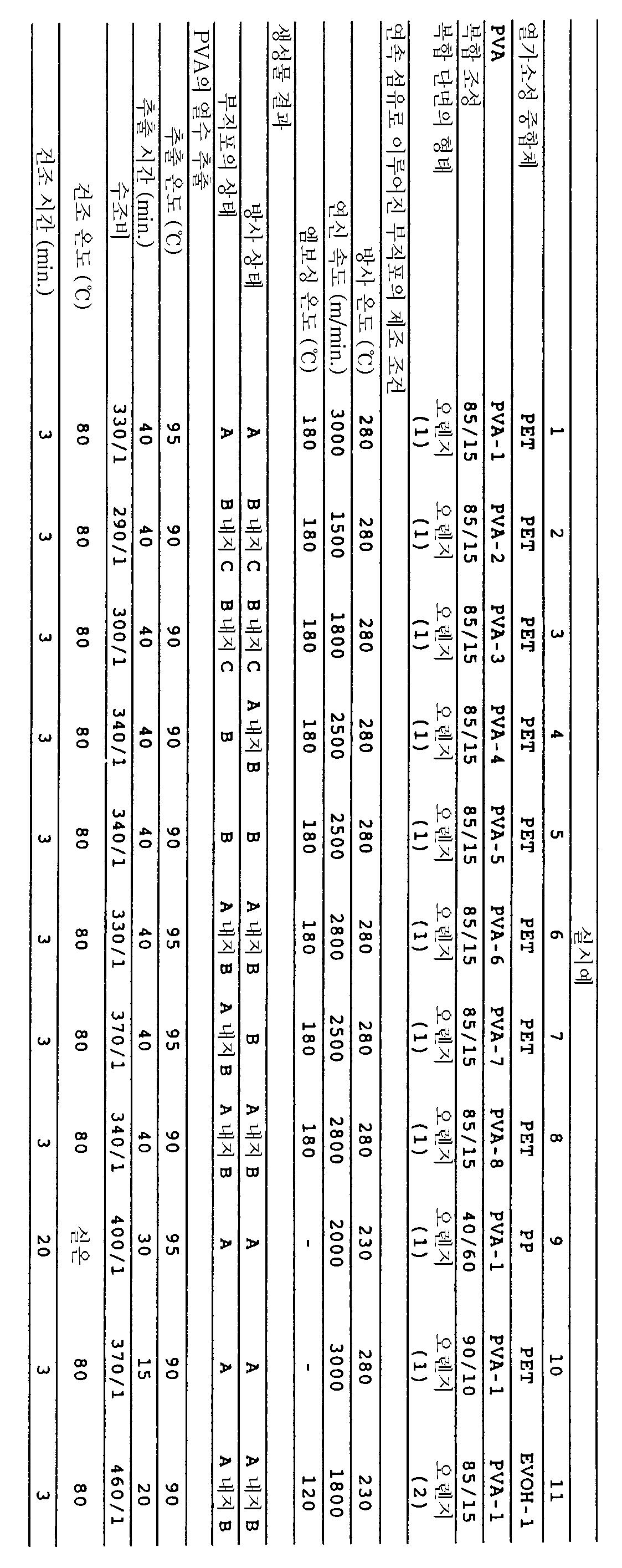 Figure 112009052576873-pat00019