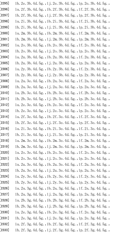 Figure CN101490023BD01281