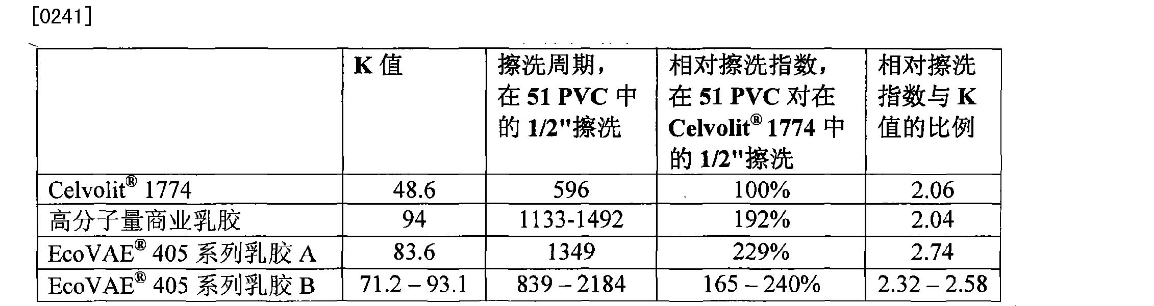 Figure CN101665647BD00221