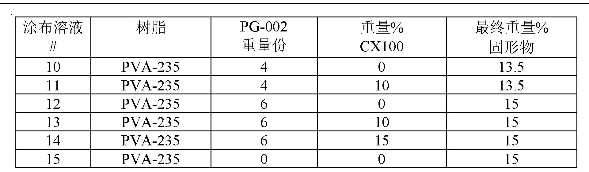 Figure CN102427935AD00191