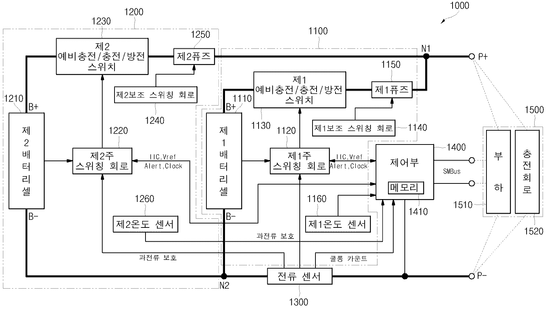 Figure R1020060079513