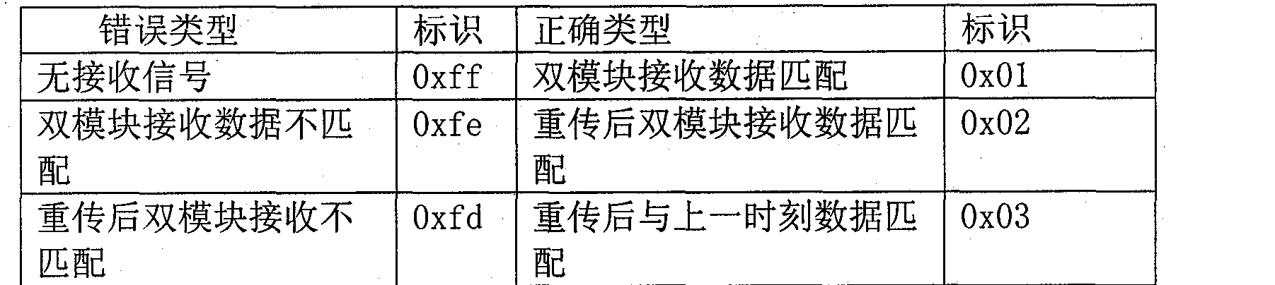 Figure CN101350637BD00131