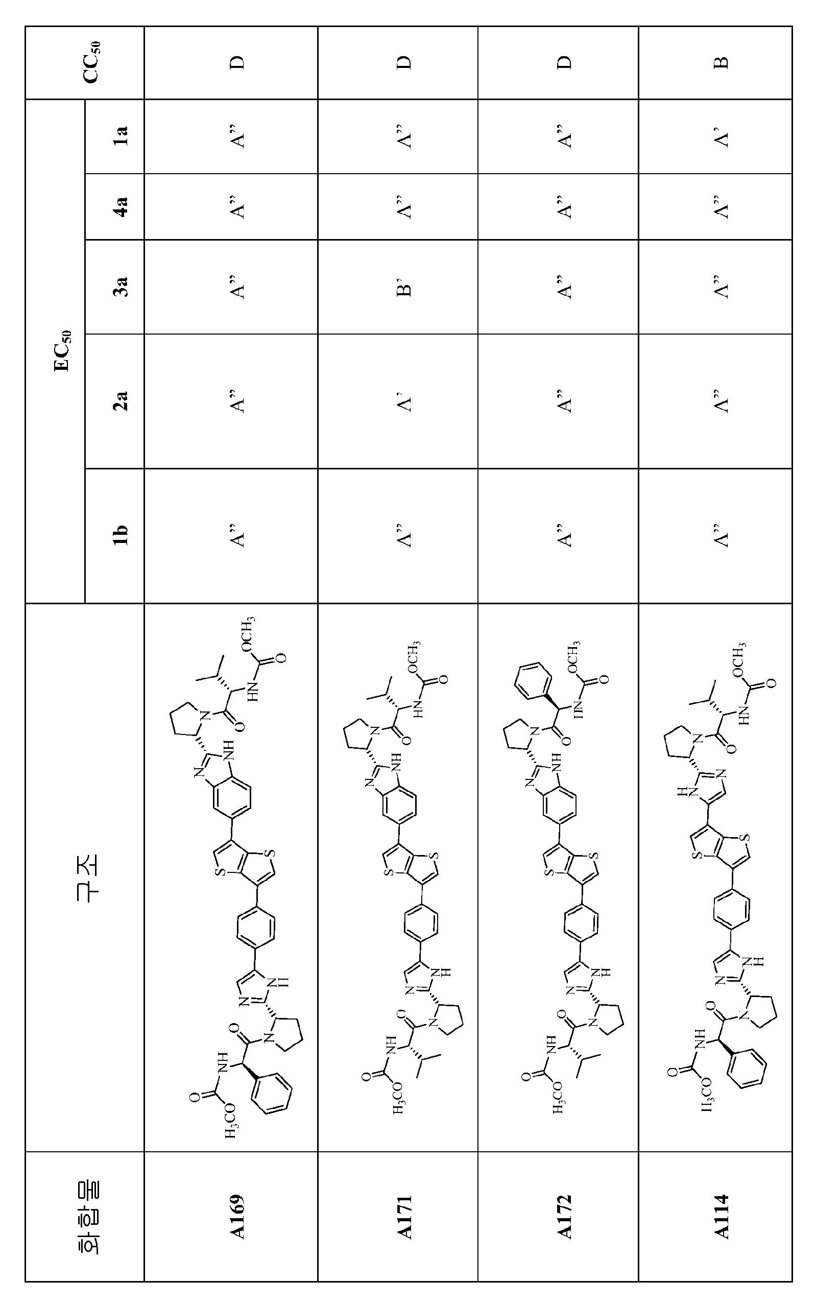 Figure pct00304