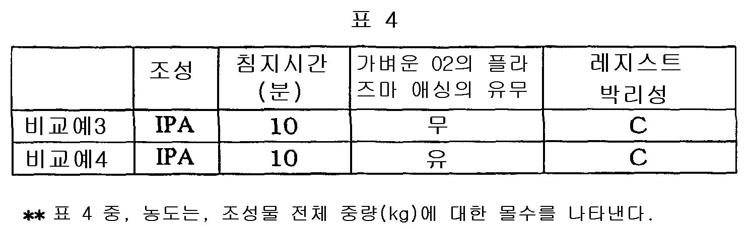 Figure 112005009336572-pct00004