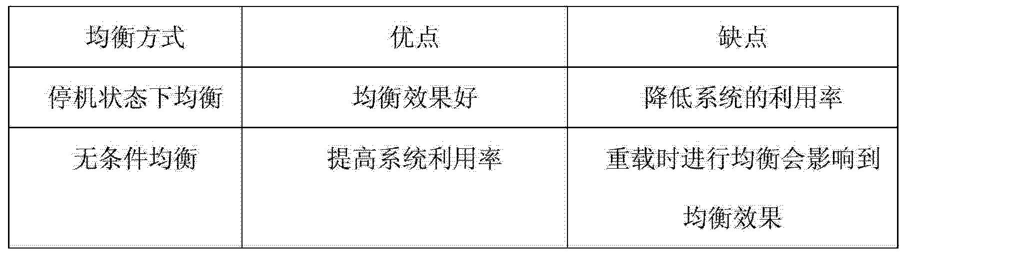 Figure CN102684313AD00063