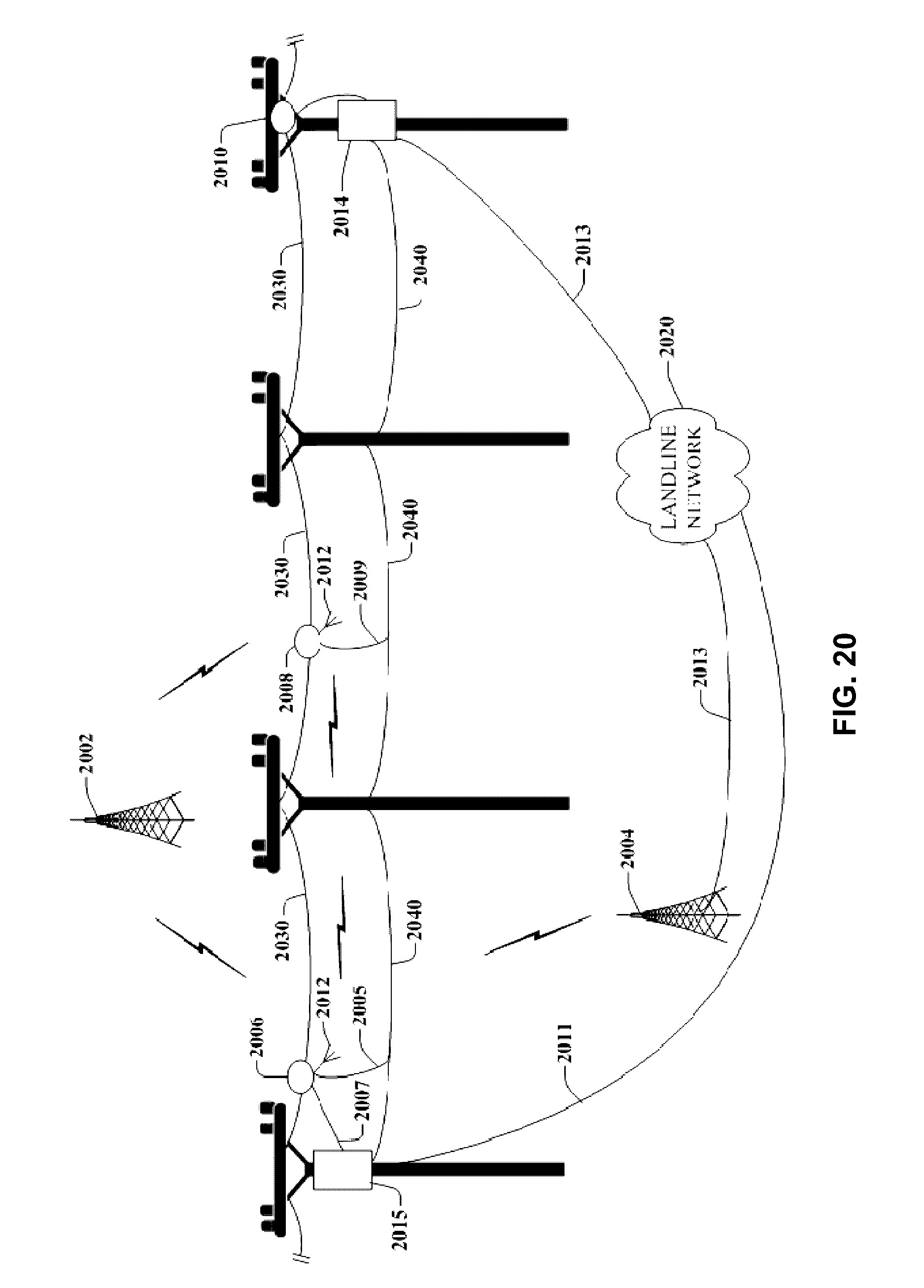 us9615269b2 method and apparatus that provides fault tolerance in rh patents google com