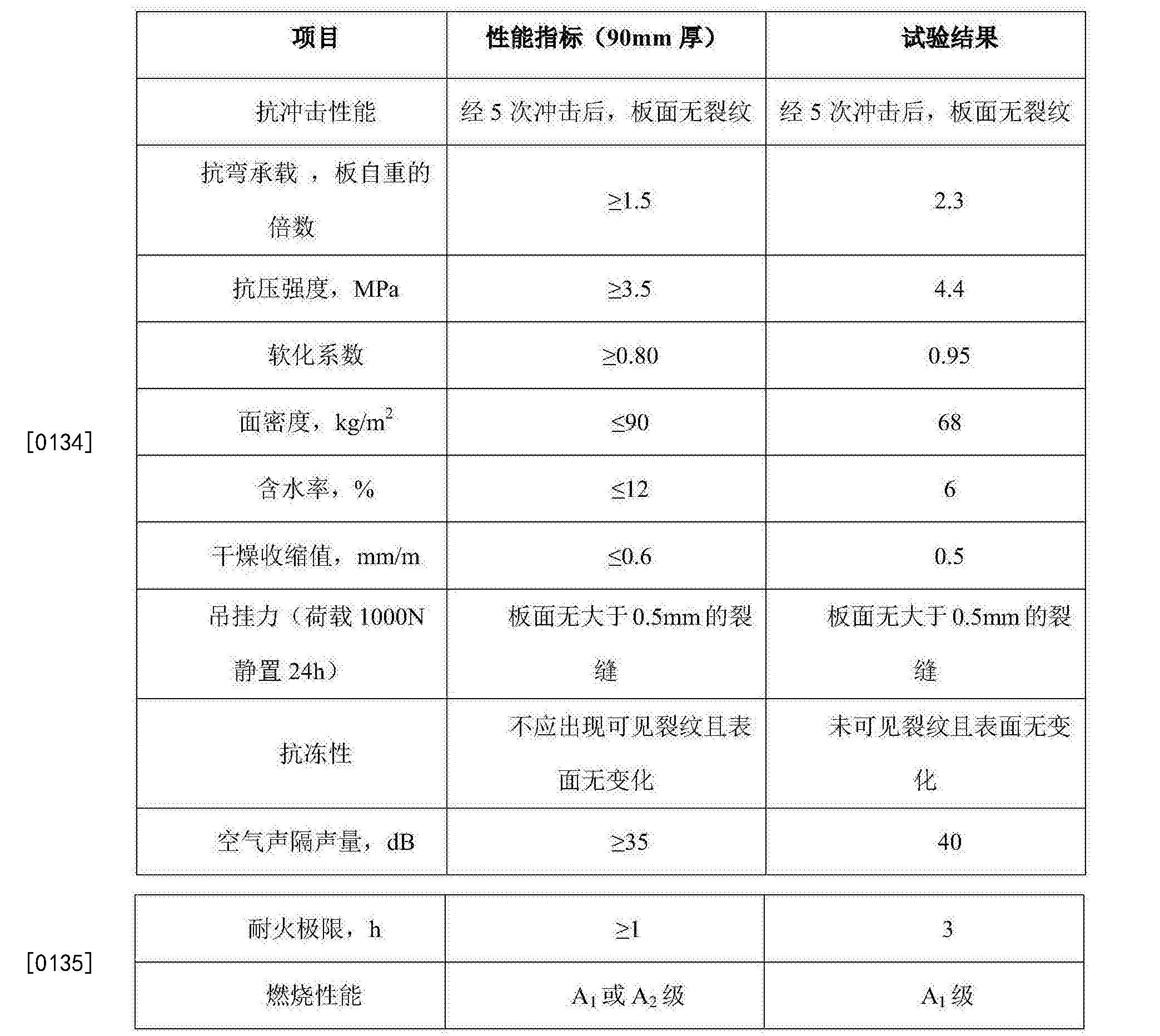 Figure CN105604239BD00131