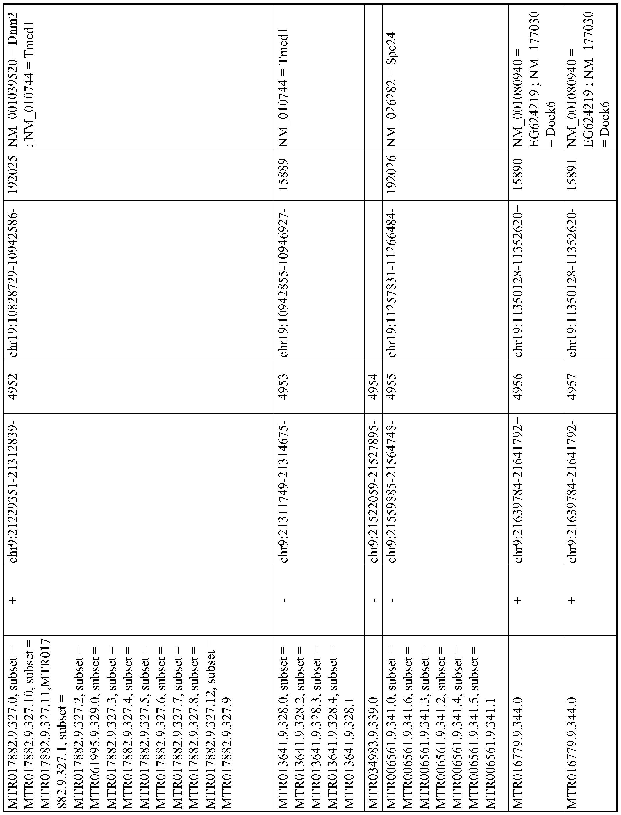 Figure imgf000912_0001