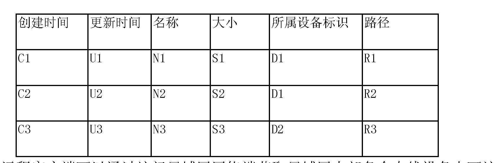 Figure CN103795768AD00131