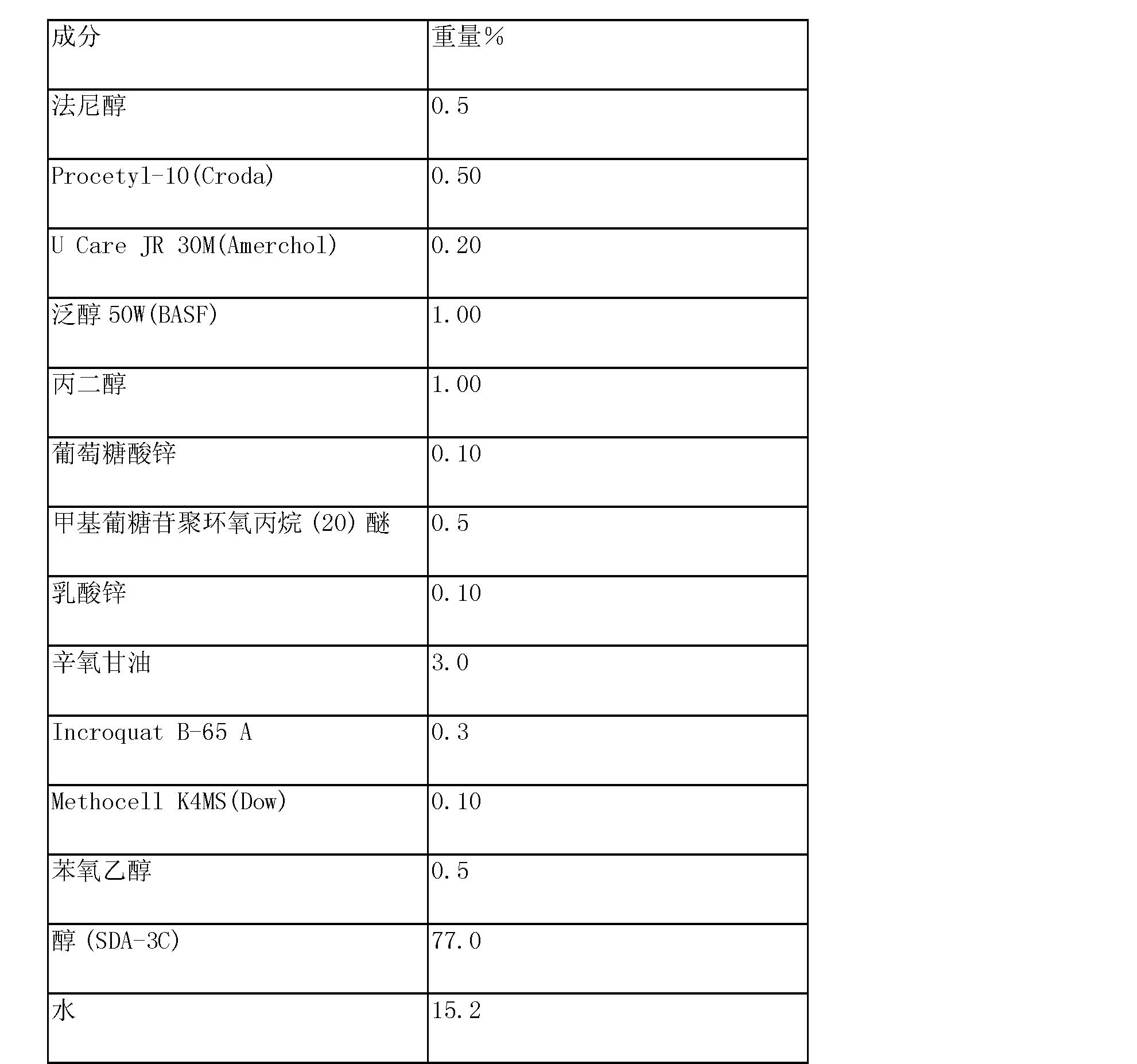 Figure CN101163455BD00442