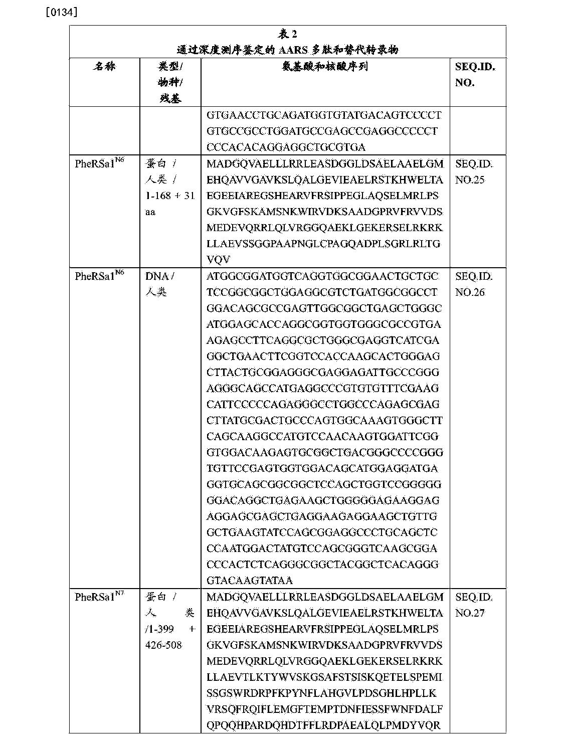 Figure CN105820252AD00331