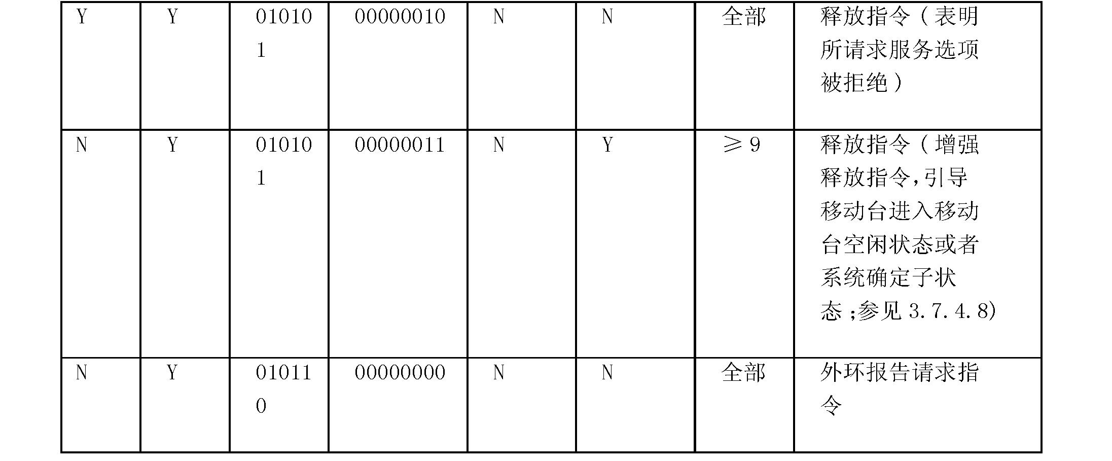 Figure CN1846410BD00161