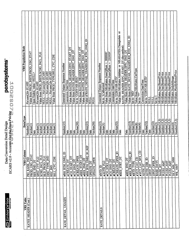 Figure US20030125992A1-20030703-P01090