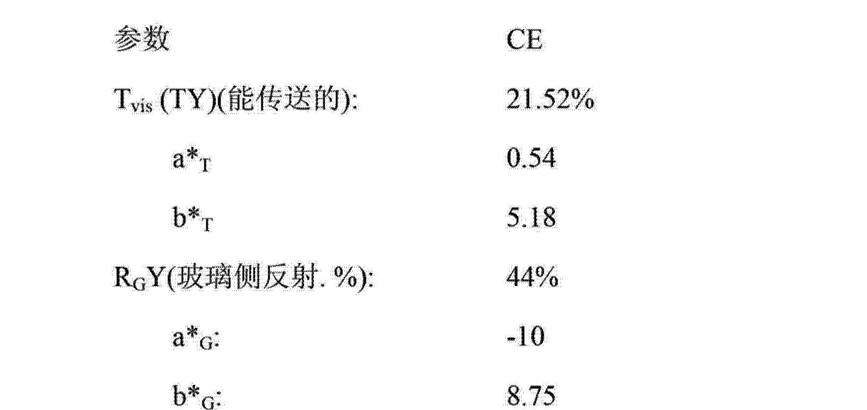 Figure CN103429548AD00113