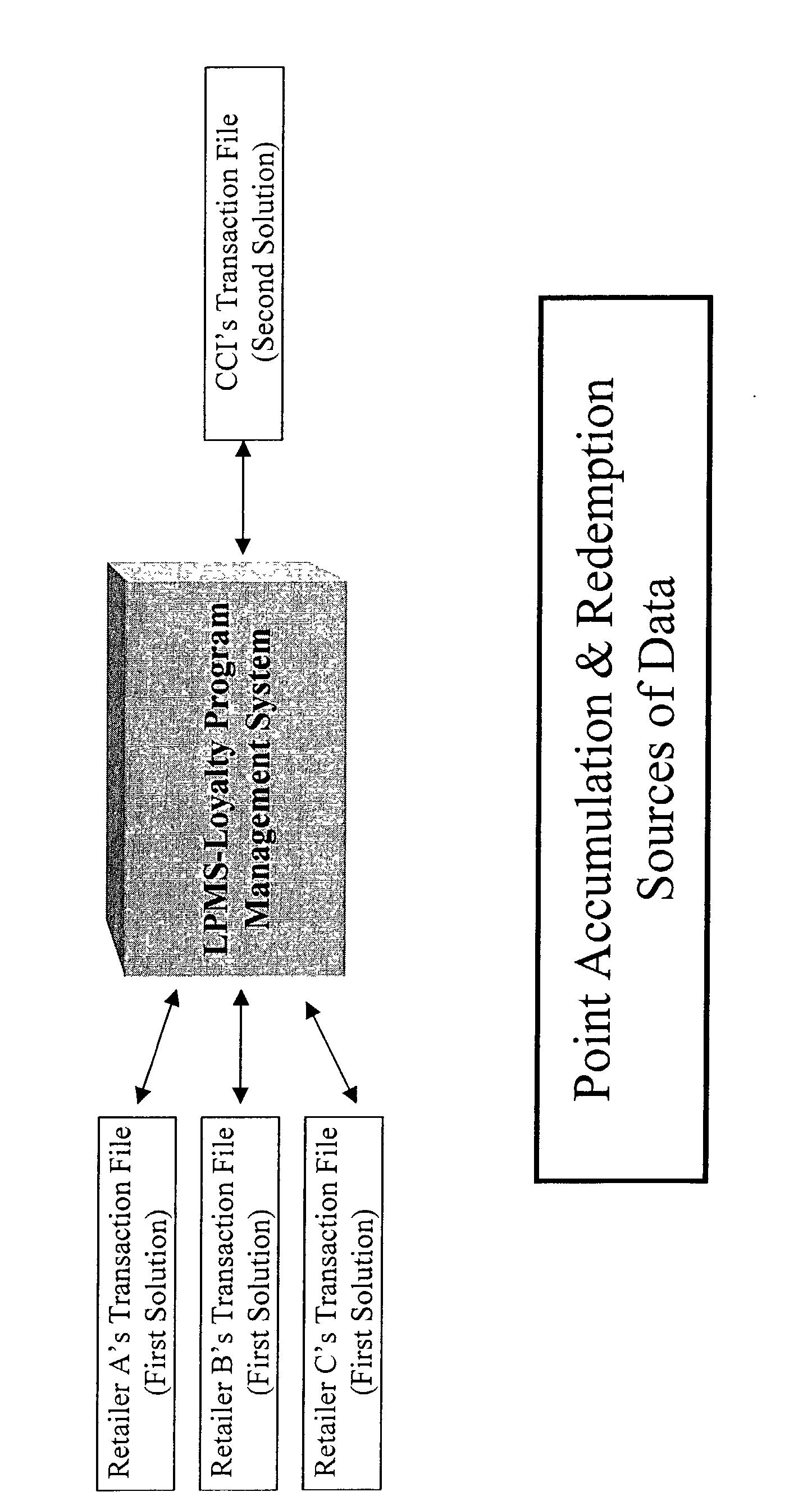 Figure US20030023491A1-20030130-P00075