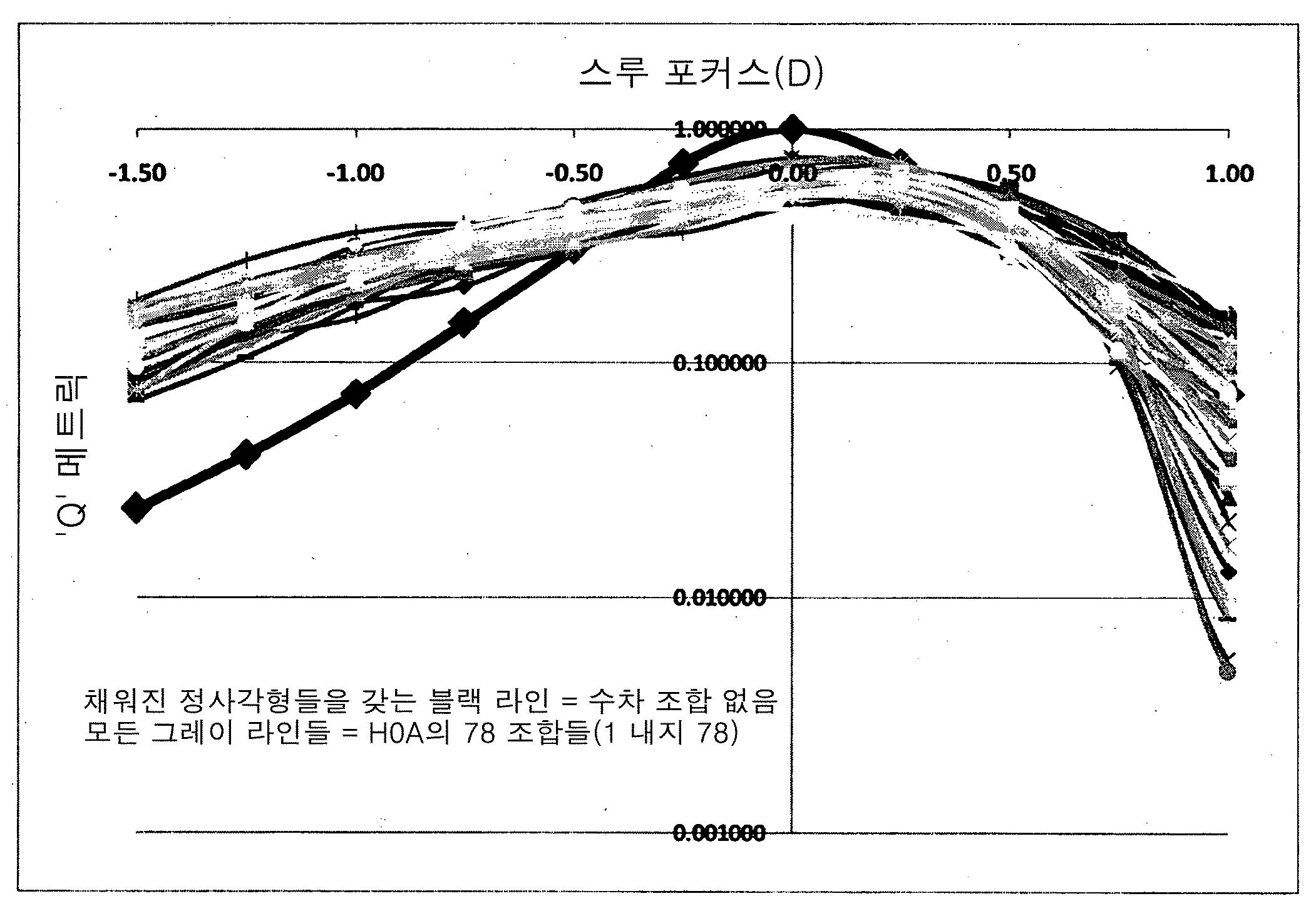 Figure 112014105016158-pct00122