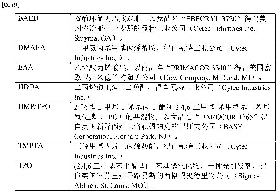 Figure CN104379329AD00111
