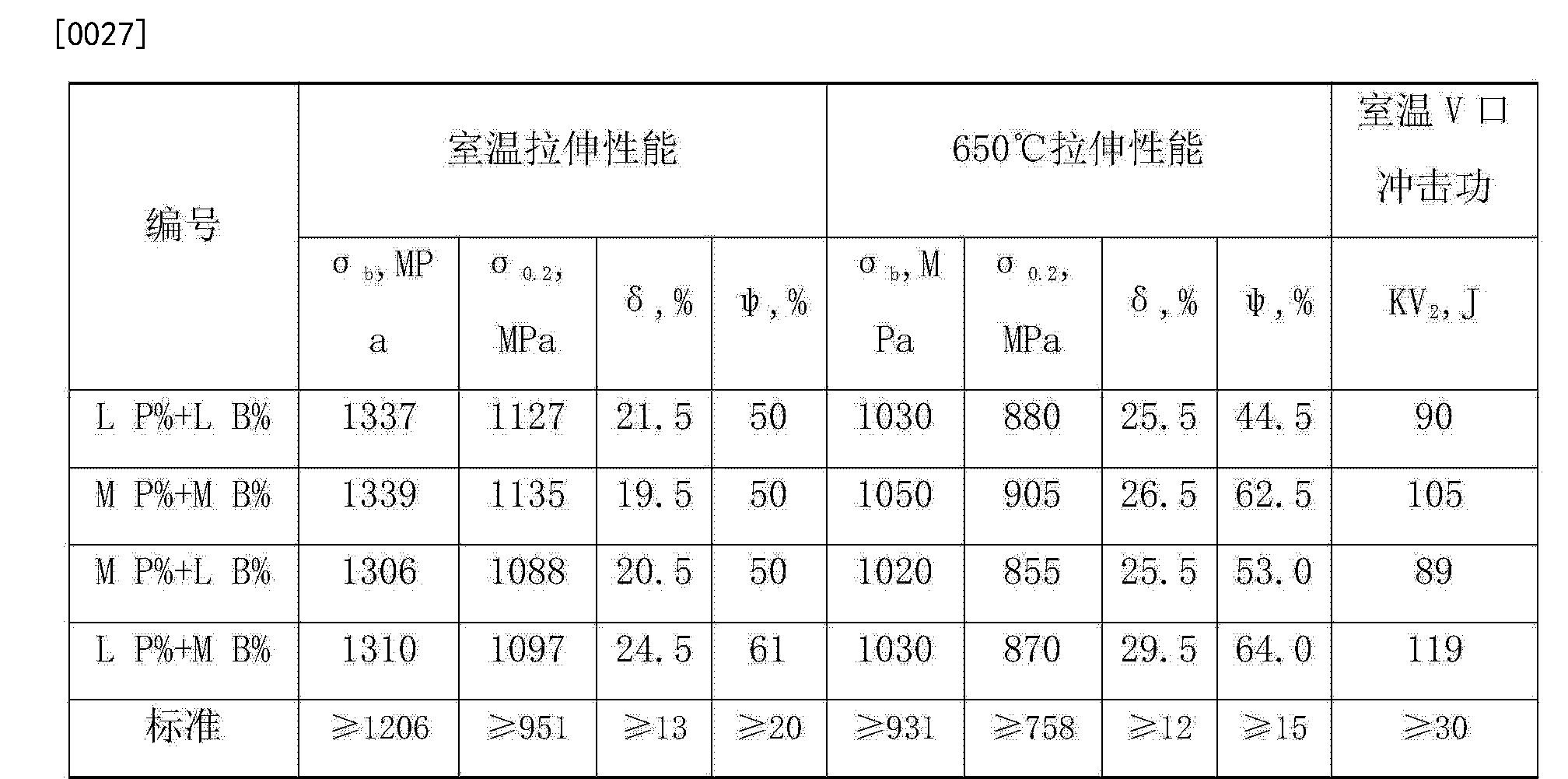 Figure CN104878269AD00051