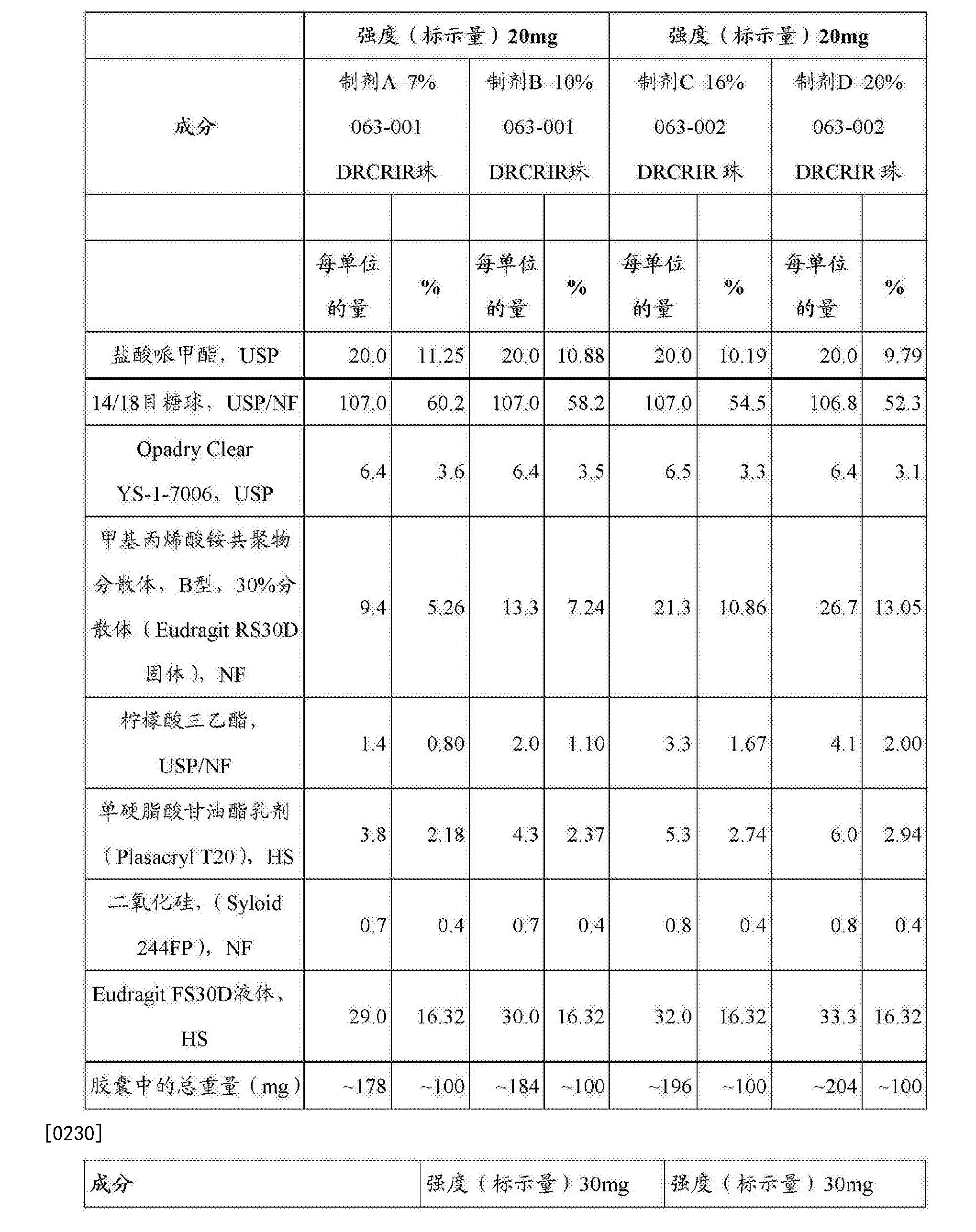 Figure CN107205954AD00261