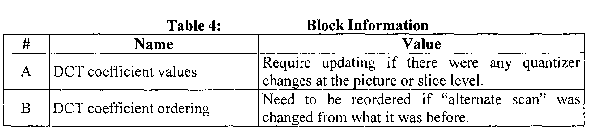 WO2008088772A9 - Mpeg objects and systems and methods for using mpeg