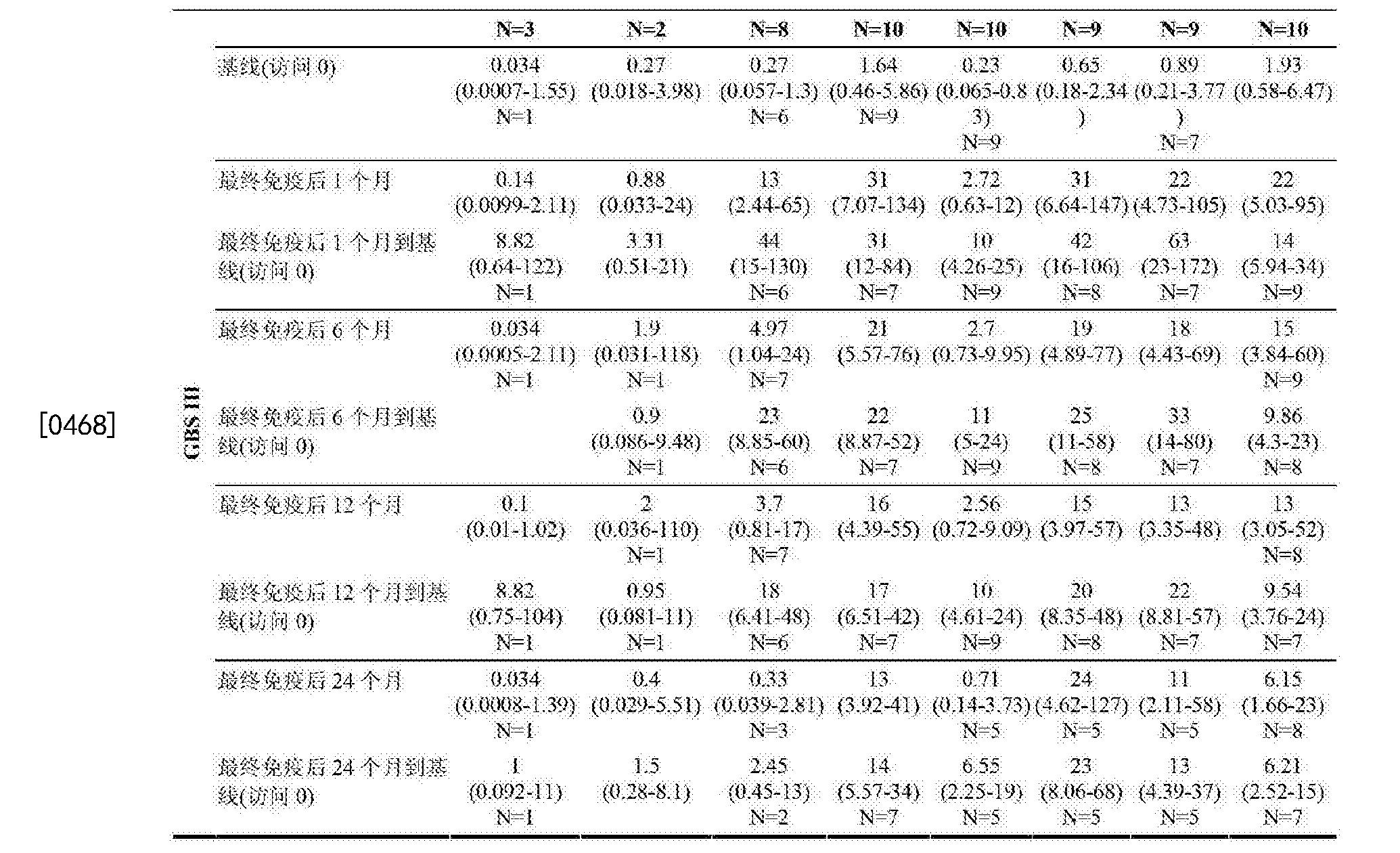Figure CN103209708BD00531