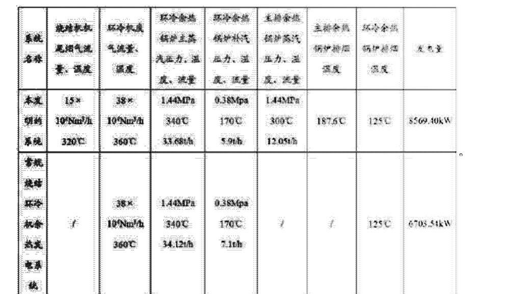 Figure CN102012167AD00071