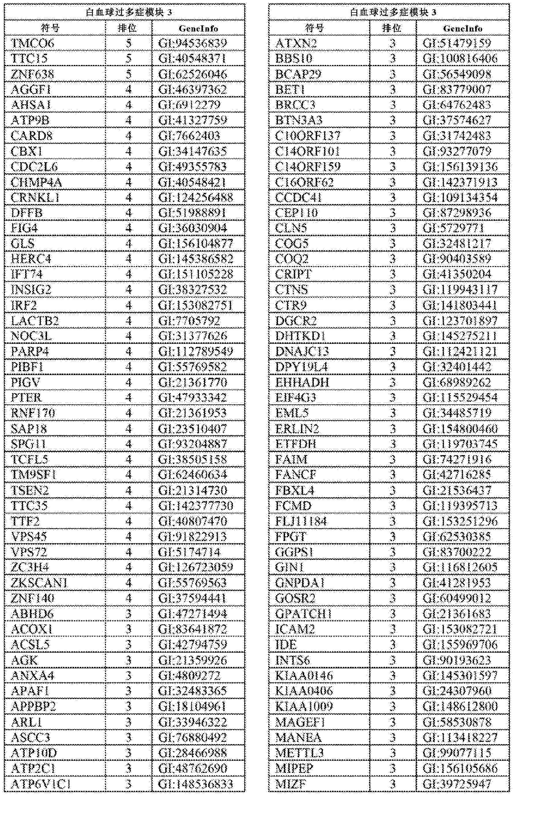 Figure CN102858999AD01801