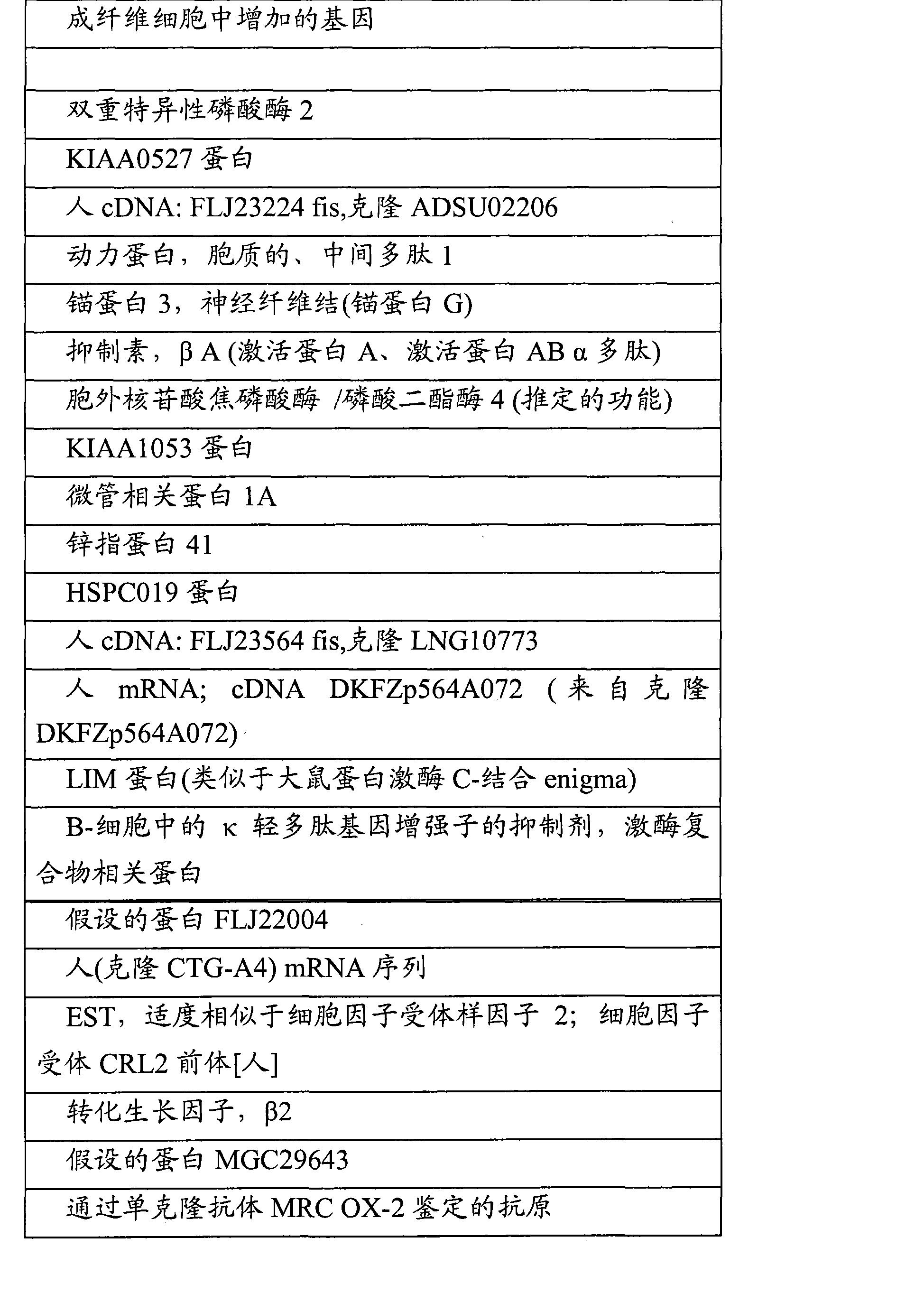 Figure CN102498204AD00441