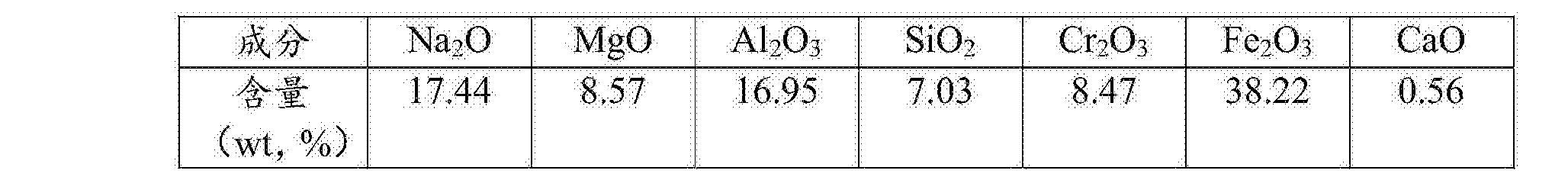 Figure CN106564916BD00051
